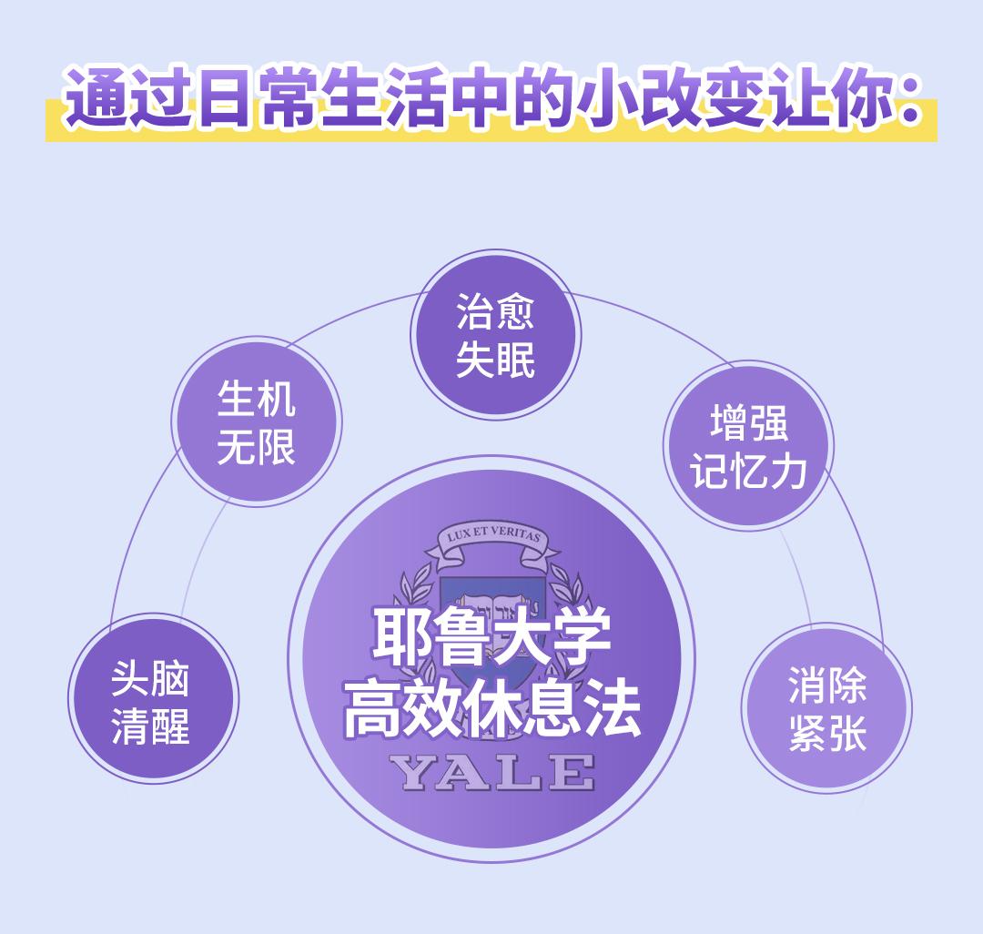 高效休息法-详情2_03.jpg