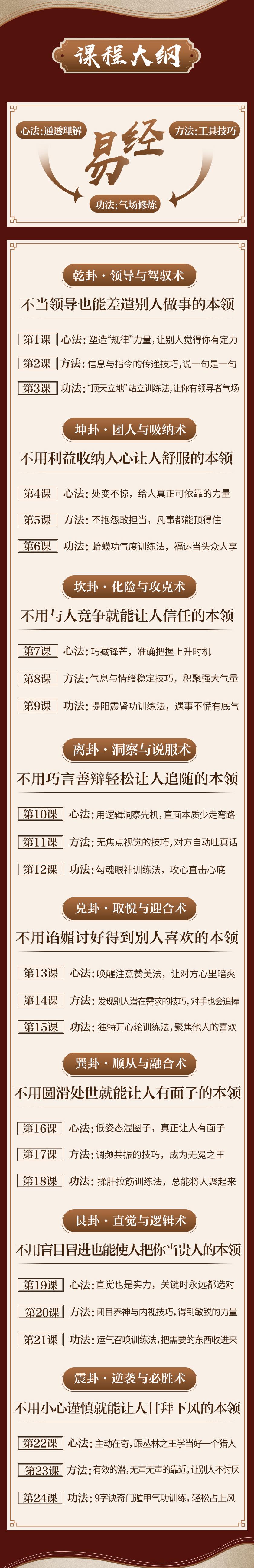 易经详情切片_03.jpg