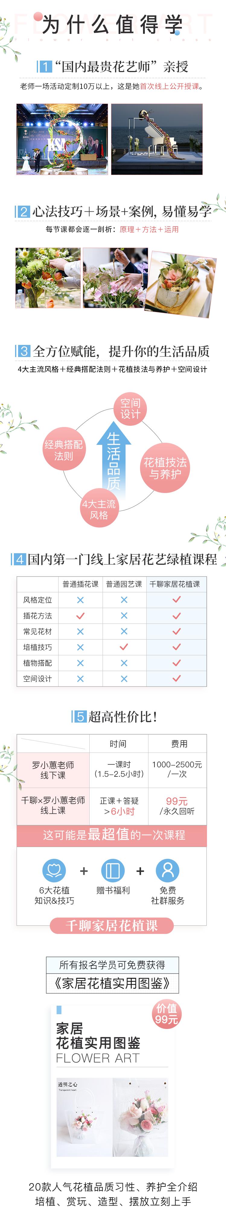 罗小蕙花艺课-课程页_08.png