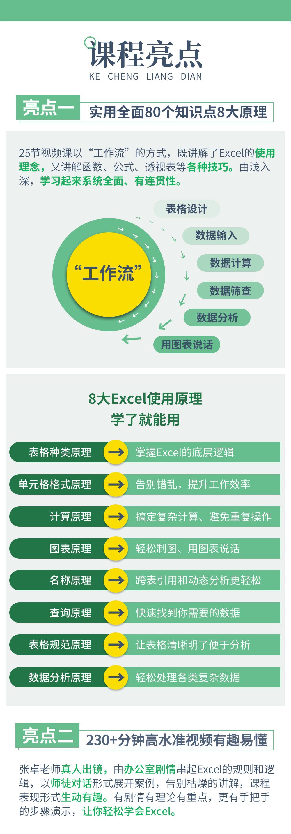 EXCEL张卓老师课程-1_03.jpg